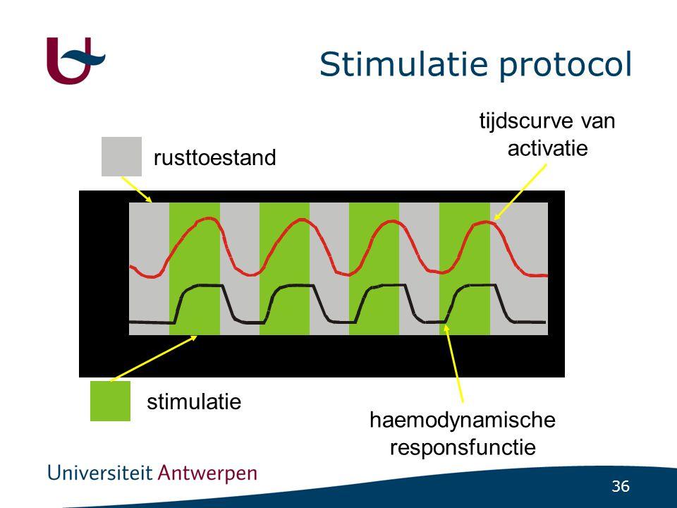 36 % signal change images rusttoestand stimulatie haemodynamische responsfunctie tijdscurve van activatie Stimulatie protocol