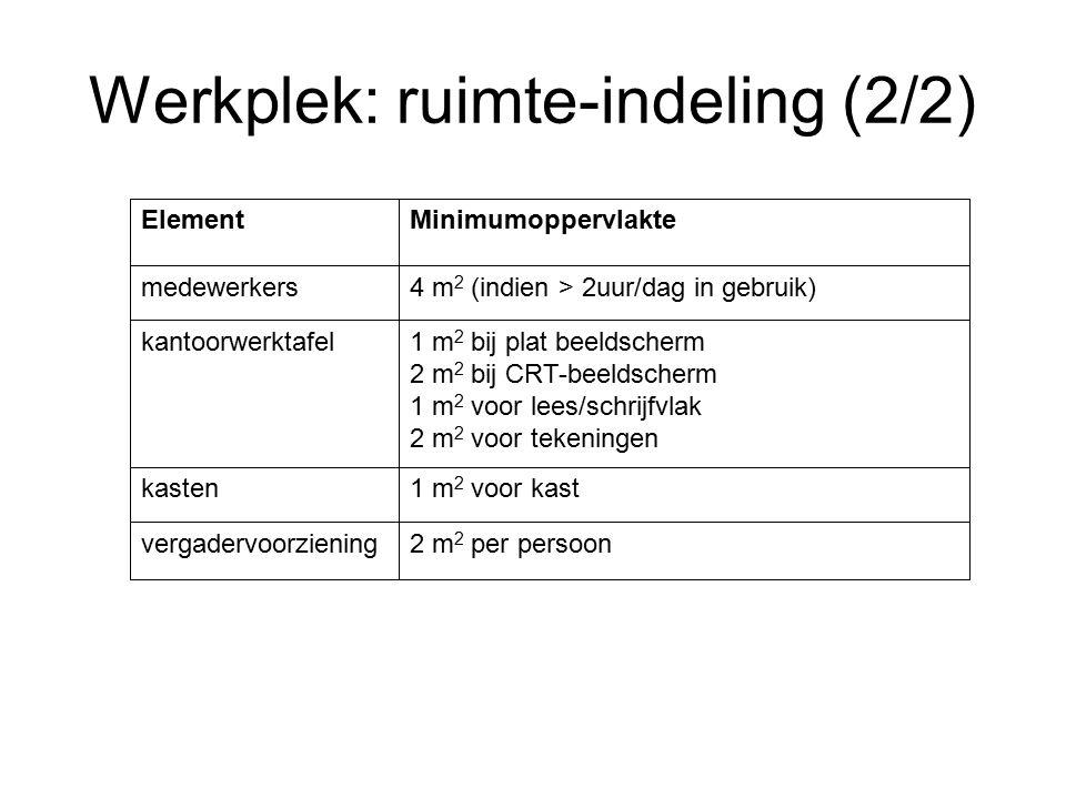 Werkplek: ruimte-indeling (2/2) 2 m 2 per persoonvergadervoorziening 1 m 2 voor kastkasten 1 m 2 bij plat beeldscherm 2 m 2 bij CRT-beeldscherm 1 m 2