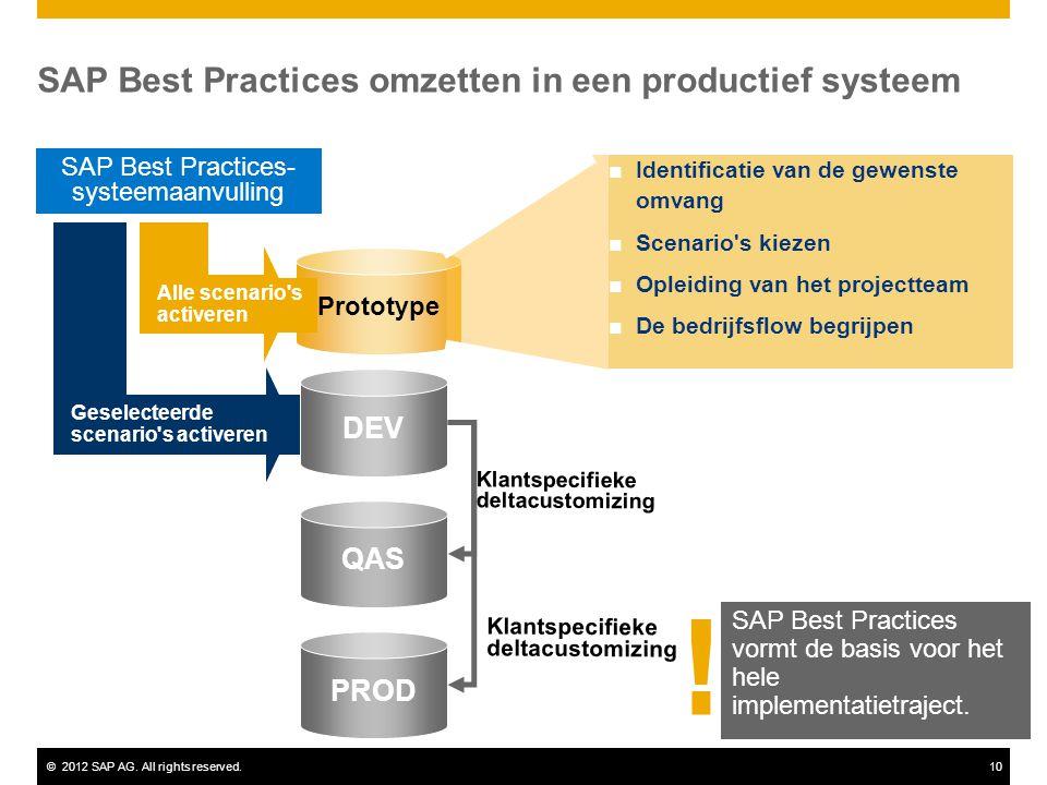 ©2012 SAP AG. All rights reserved.10 SAP Best Practices omzetten in een productief systeem SAP Best Practices vormt de basis voor het hele implementat
