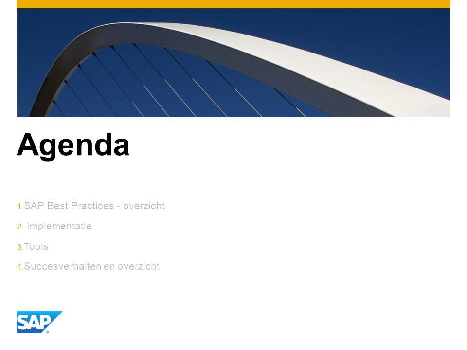 Agenda 1. SAP Best Practices - overzicht 2. Implementatie 3. Tools 4. Succesverhalten en overzicht