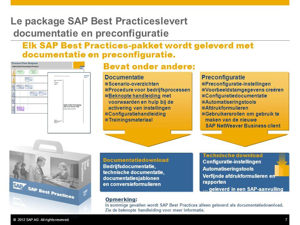 ©2012 SAP AG. All rights reserved.7 Documentatie Scenario-overzichten Procedure voor bedrijfsprocessen Beknopte handleiding met voorwaarden en hulp bi