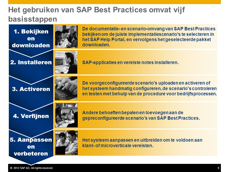 ©2012 SAP AG. All rights reserved.9 Het gebruiken van SAP Best Practices omvat vijf basisstappen 5. Aanpassen en verbeteren 4. Verfijnen 3. Activeren
