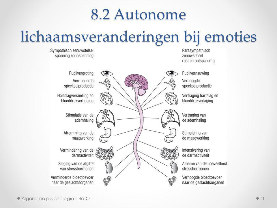 8.2 Autonome lichaamsveranderingen bij emoties Algemene psychologie 1 Ba O11