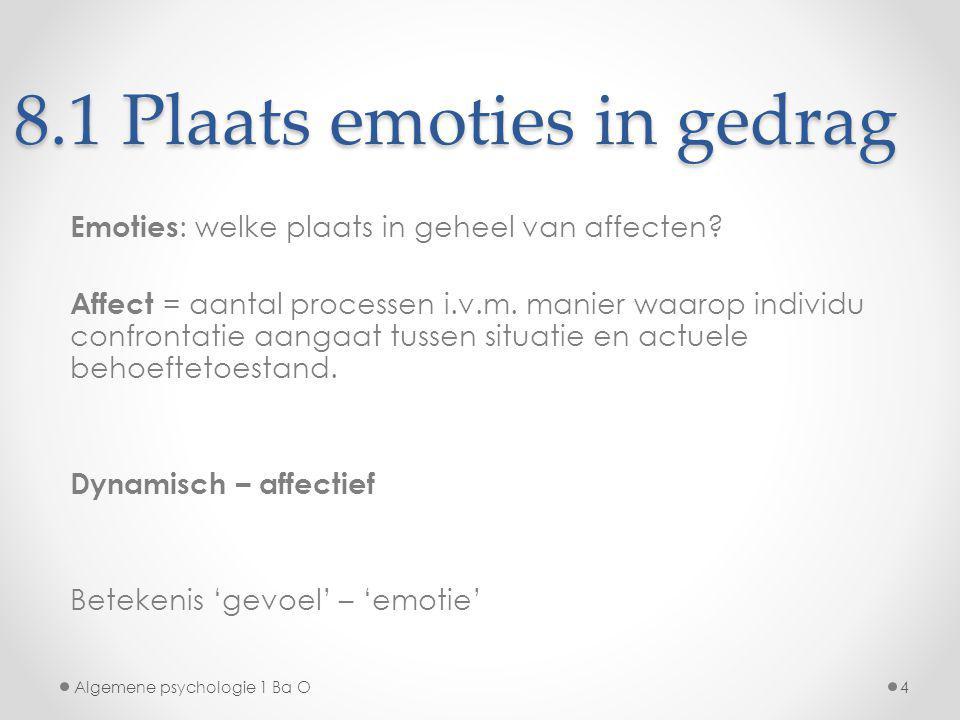 8.1 Plaats emoties in gedrag Emoties : welke plaats in geheel van affecten? Affect = aantal processen i.v.m. manier waarop individu confrontatie aanga