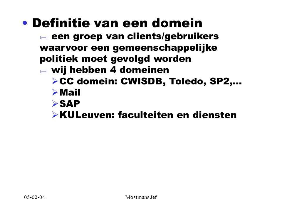 05-02-04Mostmans Jef Definitie van een domein  een groep van clients/gebruikers waarvoor een gemeenschappelijke politiek moet gevolgd worden  wij hebben 4 domeinen  CC domein: CWISDB, Toledo, SP2,…  Mail  SAP  KULeuven: faculteiten en diensten