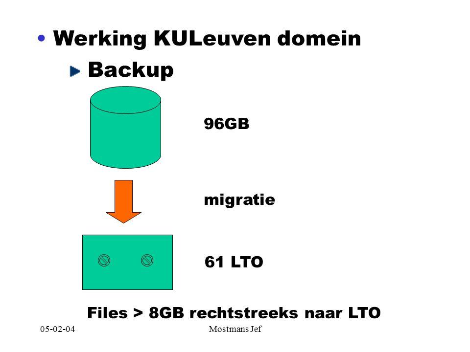 05-02-04Mostmans Jef Werking KULeuven domein Backup 96GB migratie 61 LTO Files > 8GB rechtstreeks naar LTO