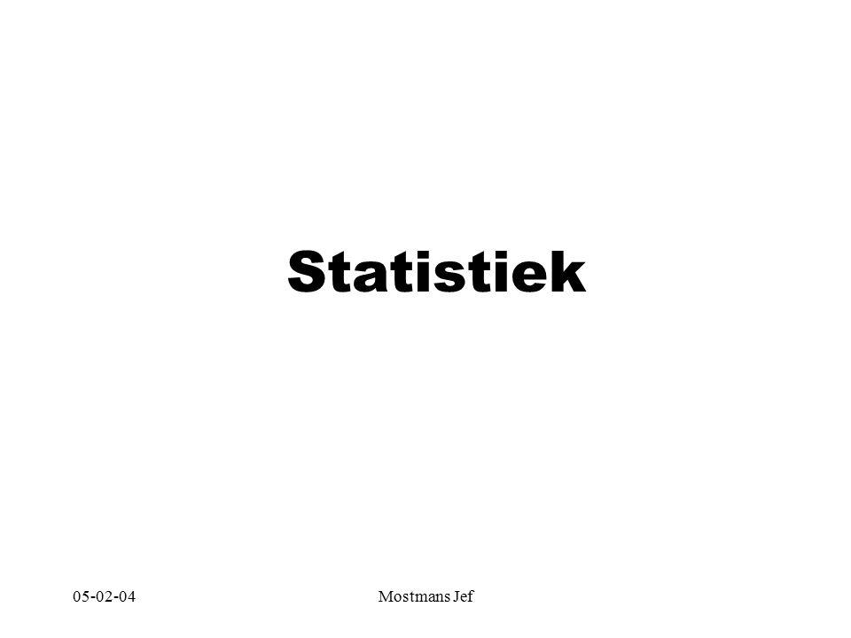 05-02-04Mostmans Jef Statistiek