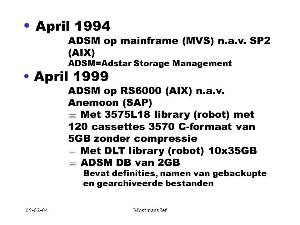 05-02-04Mostmans Jef December 2000  3575L18 naar 3575L32 + 200 cassettes 3570 XL-formaat van 7GB (zonder compressie)  ADSM DB van 8GB Maart 2001  Overgang van ADSM naar TSM TSM = Tivoli Storage Manager  Aanschaf 3584L32 (LTO-robot) met max.