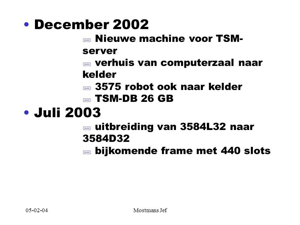 05-02-04Mostmans Jef December 2002  Nieuwe machine voor TSM- server  verhuis van computerzaal naar kelder  3575 robot ook naar kelder  TSM-DB 26 GB Juli 2003  uitbreiding van 3584L32 naar 3584D32  bijkomende frame met 440 slots