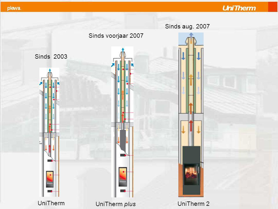 UniTherm UniTherm plus UniTherm 2 Sinds 2003 Sinds voorjaar 2007 Sinds aug. 2007