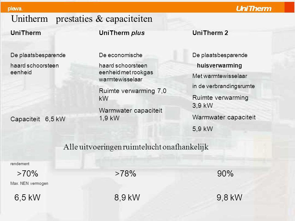 UniTherm De plaatsbesparende haard schoorsteen eenheid Capaciteit 6,5 kW UniTherm plus De economische haard schoorsteen eenheid met rookgas warmtewisselaar Ruimte verwarming 7,0 kW Warmwater capaciteit 1,9 kW UniTherm 2 De plaatsbesparende huisverwarming Met warmtewisselaar in de verbrandingsrumte Ruimte verwarming 3,9 kW Warmwater capaciteit 5,9 kW 6,5 kW 8,9 kW 9,8 kW Unitherm prestaties & capaciteiten Max.