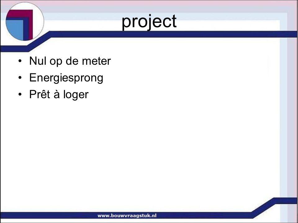project Nul op de meter Energiesprong Prêt à loger