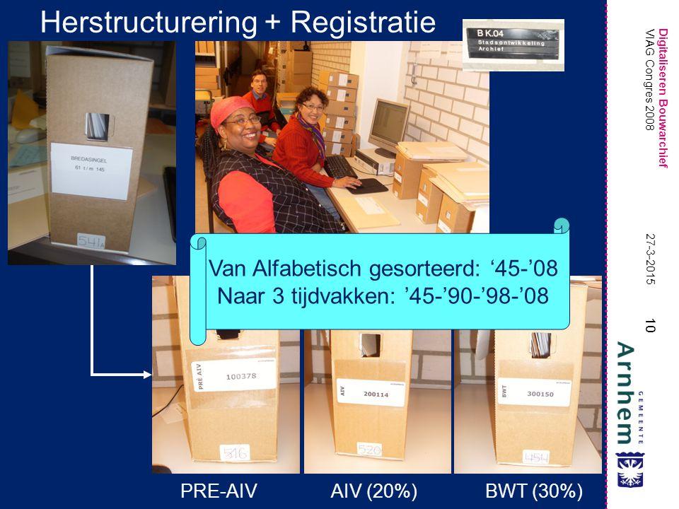 Digitaliseren Bouwarchief 10 27-3-2015 VIAG Congres 2008 Herstructurering + Registratie PRE-AIVAIV (20%)BWT (30%) Van Alfabetisch gesorteerd: '45-'08