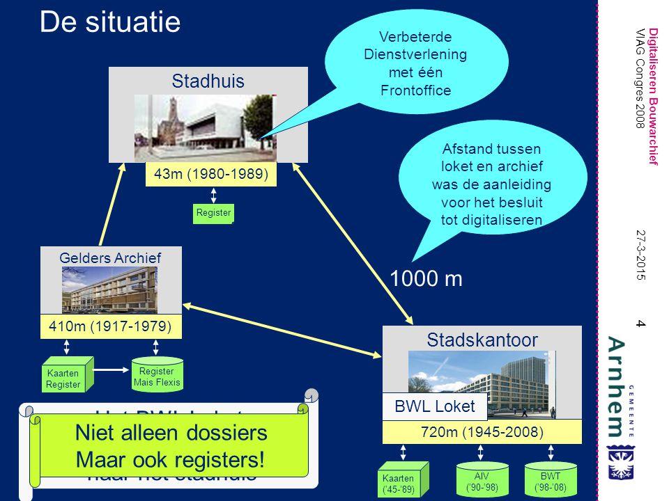 Digitaliseren Bouwarchief 4 27-3-2015 VIAG Congres 2008 De situatie Stadhuis Stadskantoor 1000 m Gelders Archief Afstand tussen loket en archief was d