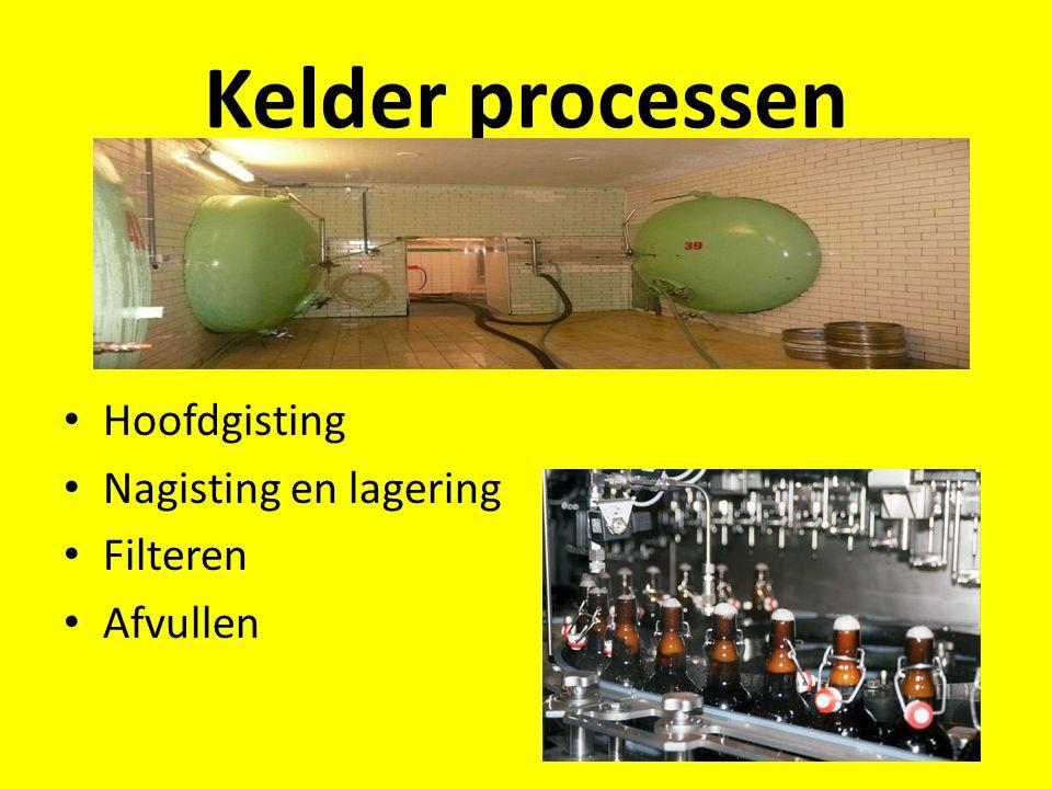 Kelder processen Hoofdgisting Nagisting en lagering Filteren Afvullen