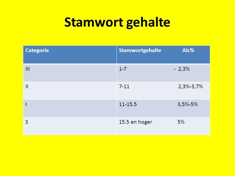 Stamwort gehalte CategorieStamwortgehalte Alc% III1-7 - 2,3% II7-11 2,3%-3,7% I11-15.5 3,5%-5% S15.5 en hoger 5%