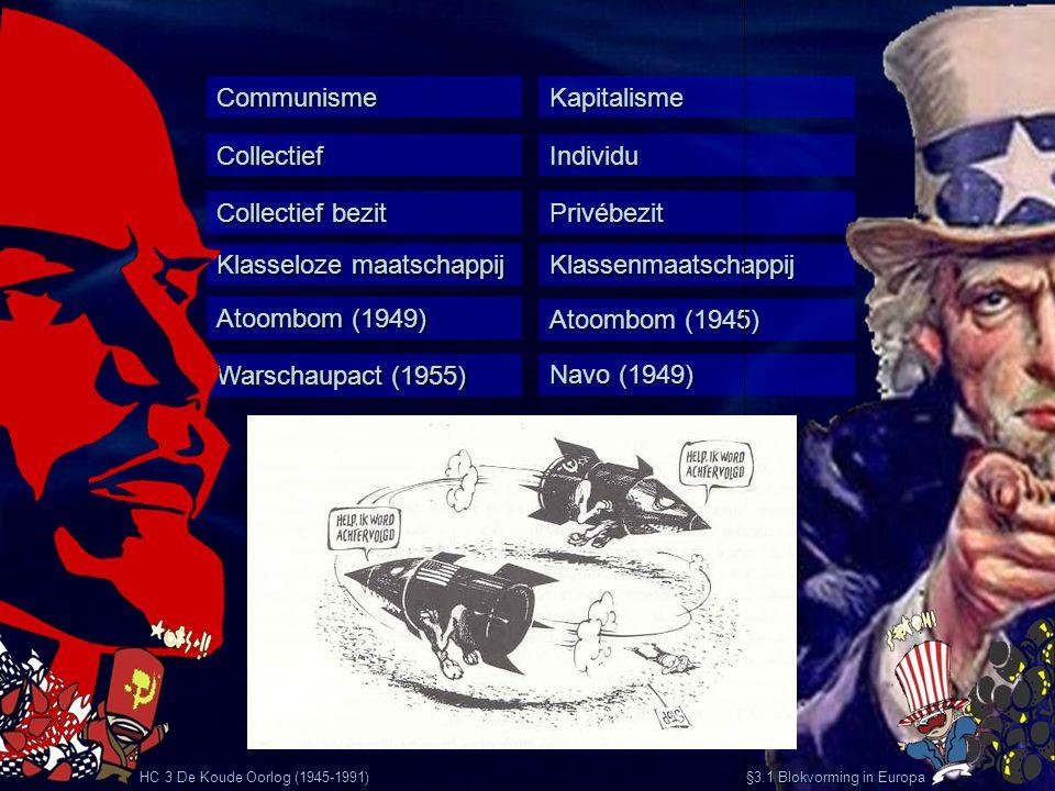 Communisme Collectief Collectief bezit Klasseloze maatschappij Kapitalisme Individu Privébezit Klassenmaatschappij Atoombom (1945) Navo (1949) Atoombo