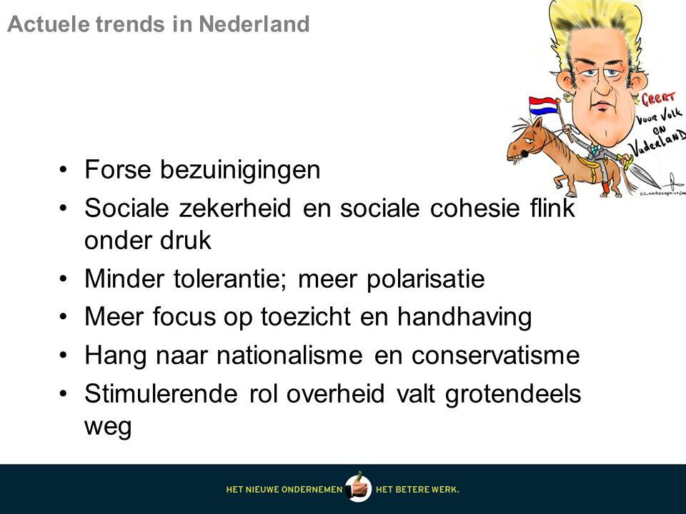 Actuele trends in Nederland Forse bezuinigingen Sociale zekerheid en sociale cohesie flink onder druk Minder tolerantie; meer polarisatie Meer focus op toezicht en handhaving Hang naar nationalisme en conservatisme Stimulerende rol overheid valt grotendeels weg