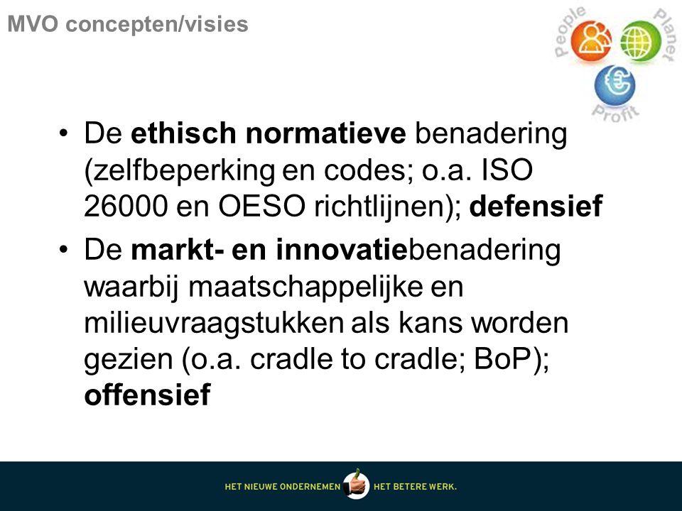 MVO concepten/visies De ethisch normatieve benadering (zelfbeperking en codes; o.a.
