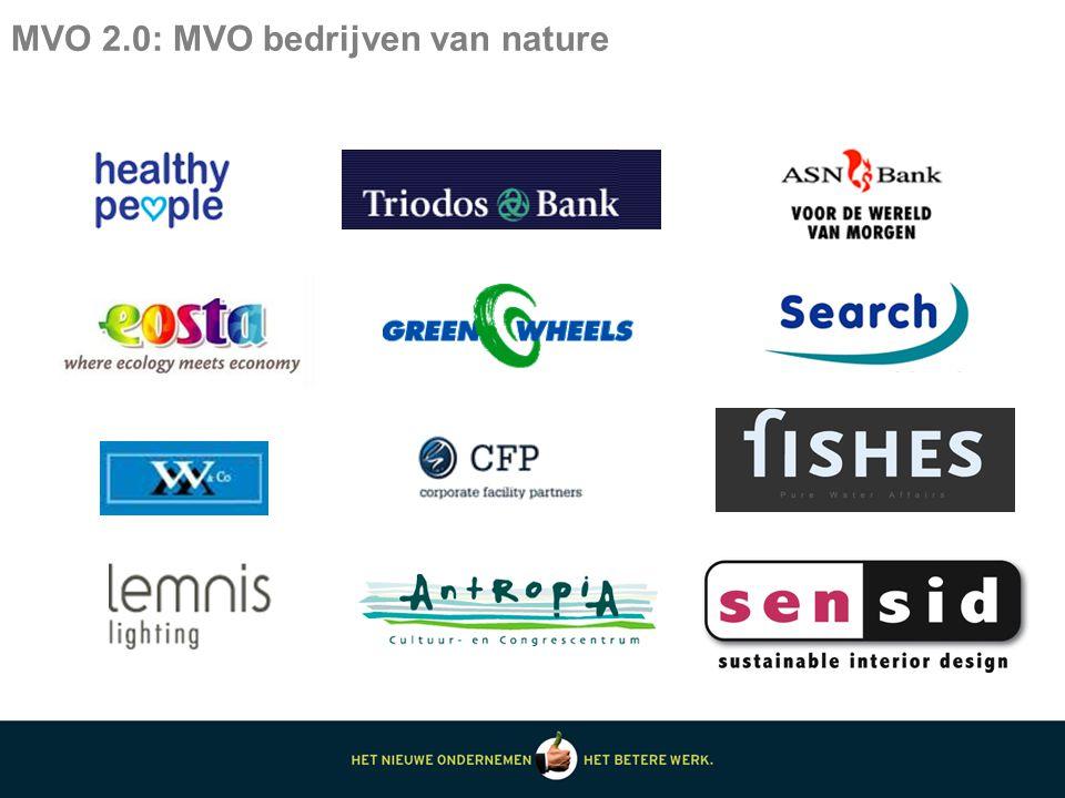 MVO 2.0: MVO bedrijven van nature
