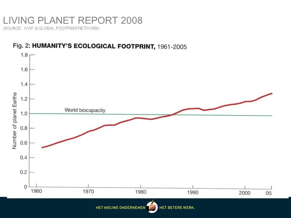 LIVING PLANET REPORT 2008 (SOURCE: WWF & GLOBAL FOOTPRINTNETWORK )