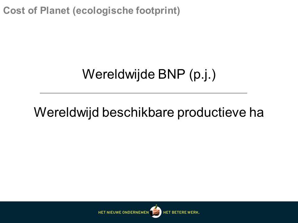 Cost of Planet (ecologische footprint) Wereldwijde BNP (p.j.) Wereldwijd beschikbare productieve ha