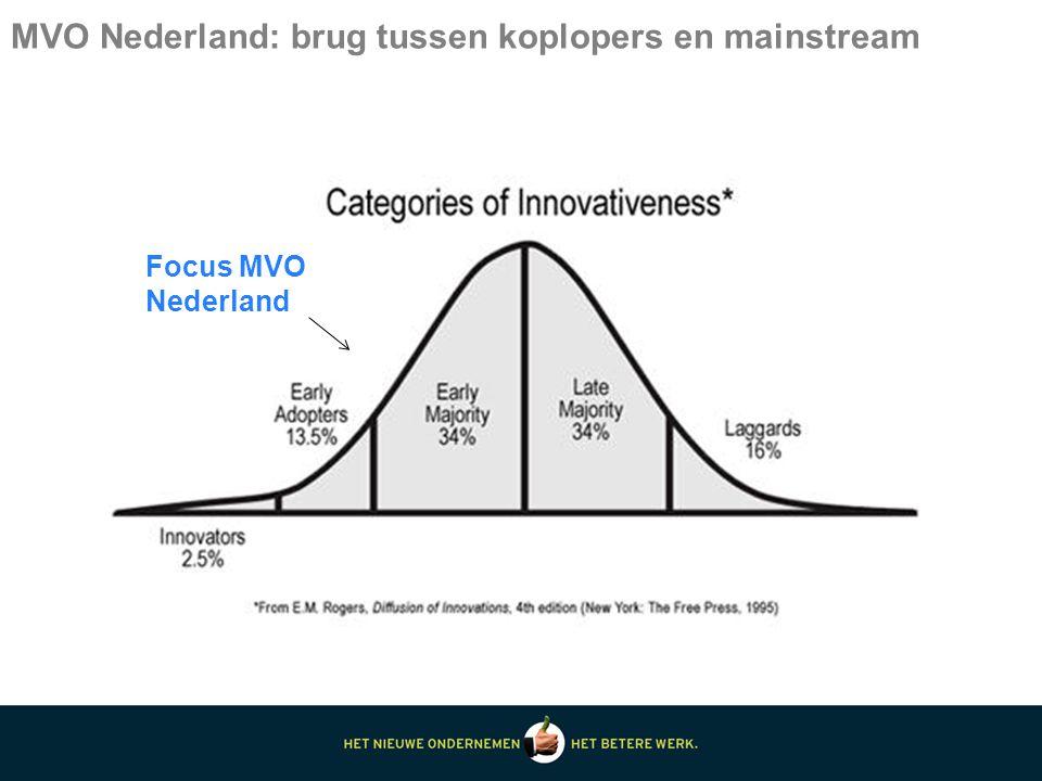 MVO Nederland: brug tussen koplopers en mainstream Focus MVO Nederland