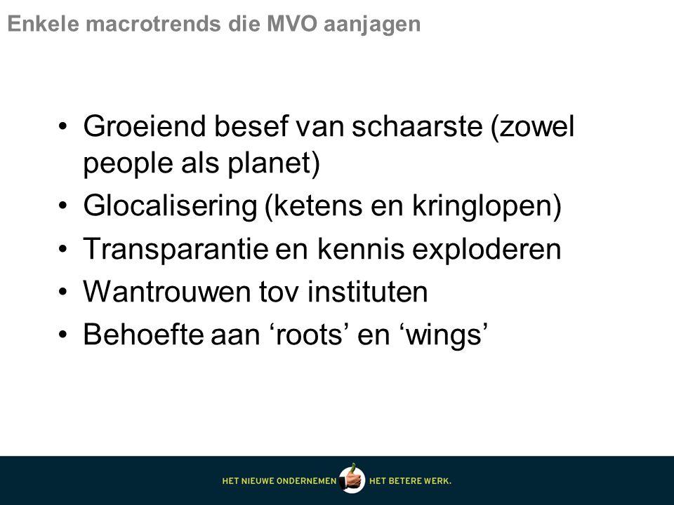 Enkele macrotrends die MVO aanjagen Groeiend besef van schaarste (zowel people als planet) Glocalisering (ketens en kringlopen) Transparantie en kennis exploderen Wantrouwen tov instituten Behoefte aan 'roots' en 'wings'