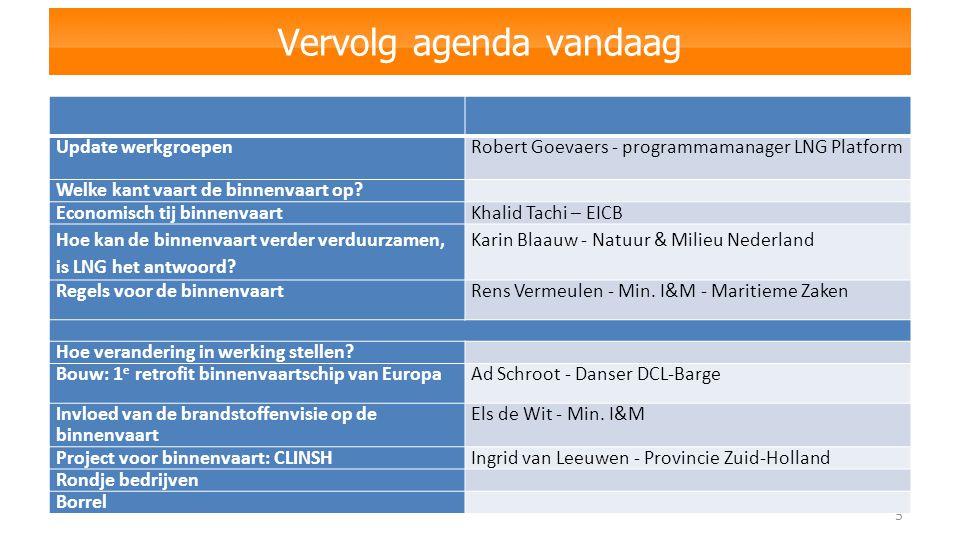 Vervolg agenda vandaag 5 Update werkgroepenRobert Goevaers - programmamanager LNG Platform Welke kant vaart de binnenvaart op? Economisch tij binnenva