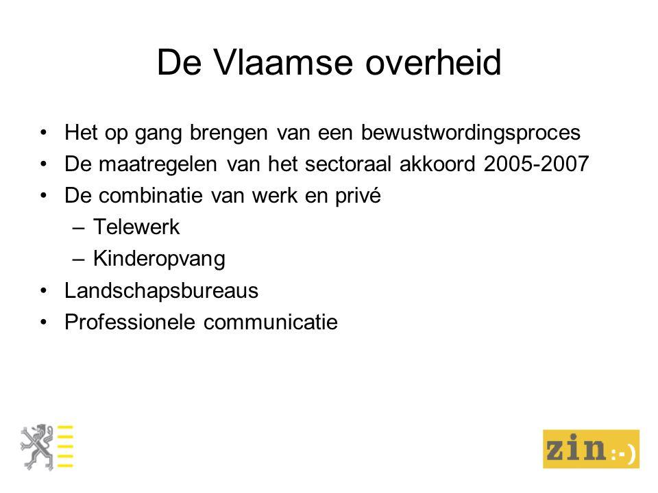 De Vlaamse overheid Het op gang brengen van een bewustwordingsproces De maatregelen van het sectoraal akkoord 2005-2007 De combinatie van werk en privé –Telewerk –Kinderopvang Landschapsbureaus Professionele communicatie
