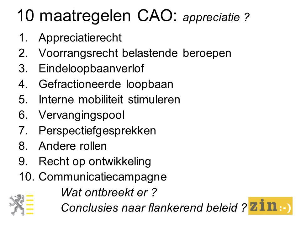 10 maatregelen CAO: appreciatie ? 1.Appreciatierecht 2.Voorrangsrecht belastende beroepen 3.Eindeloopbaanverlof 4.Gefractioneerde loopbaan 5.Interne m