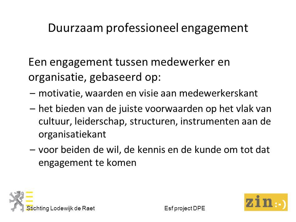 Duurzaam professioneel engagement Stichting Lodewijk de Raet Esf project DPE Een engagement tussen medewerker en organisatie, gebaseerd op: –motivatie, waarden en visie aan medewerkerskant –het bieden van de juiste voorwaarden op het vlak van cultuur, leiderschap, structuren, instrumenten aan de organisatiekant –voor beiden de wil, de kennis en de kunde om tot dat engagement te komen