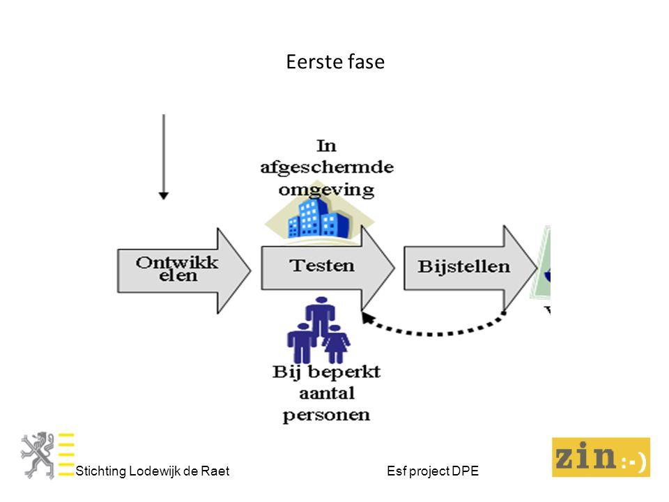 Eerste fase Stichting Lodewijk de Raet Esf project DPE