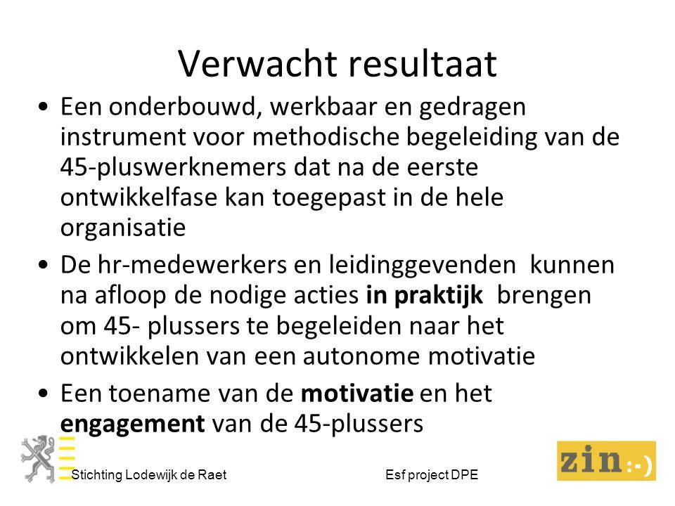 Verwacht resultaat Stichting Lodewijk de Raet Esf project DPE Een onderbouwd, werkbaar en gedragen instrument voor methodische begeleiding van de 45-p