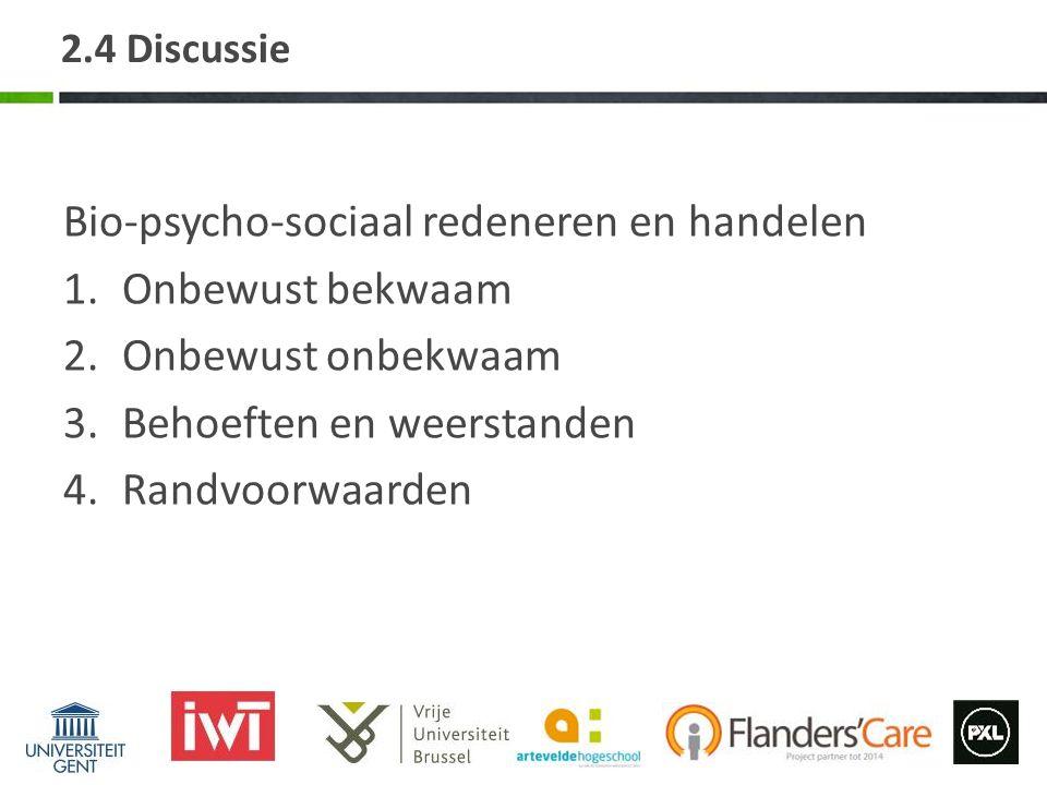 2.4 Discussie Bio-psycho-sociaal redeneren en handelen 1.Onbewust bekwaam 2.Onbewust onbekwaam 3.Behoeften en weerstanden 4.Randvoorwaarden
