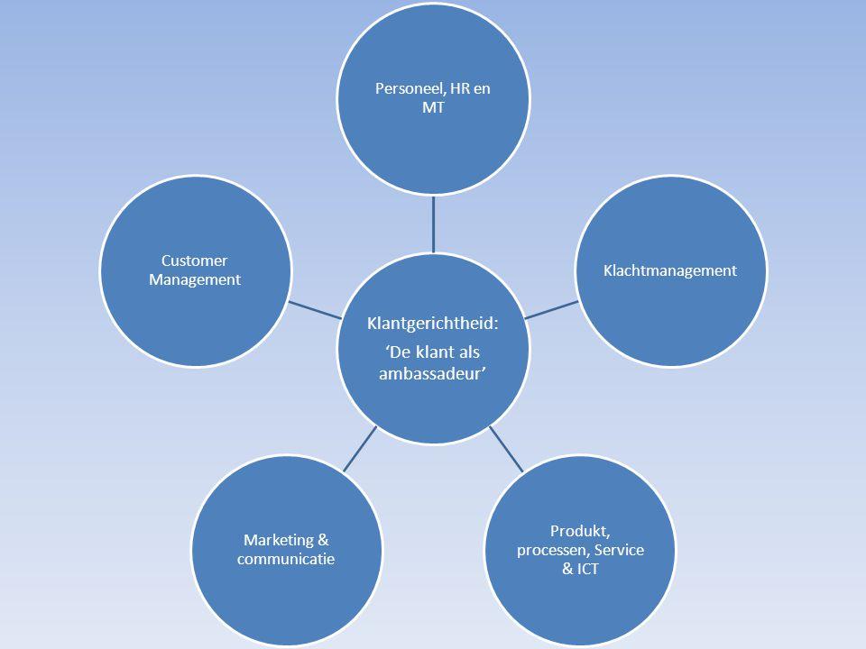 De 5 fasen Bewustwording Belichten Visie, beleid en Leiderschap Richten Monitoring en verbeteren Verdichten Procesontwerp Inrichten Cultuur en mentaliteit Verrichten