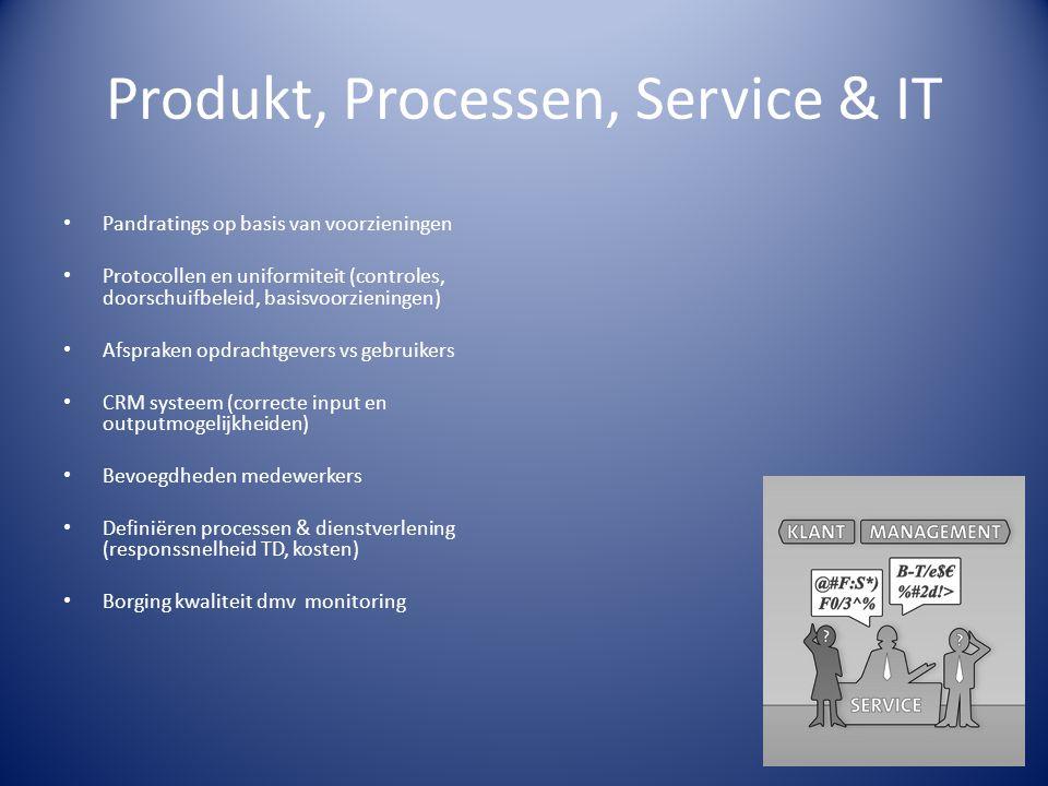 Produkt, Processen, Service & IT Pandratings op basis van voorzieningen Protocollen en uniformiteit (controles, doorschuifbeleid, basisvoorzieningen)