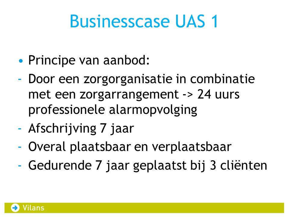 Businesscase UAS 1 Principe van aanbod: -Door een zorgorganisatie in combinatie met een zorgarrangement -> 24 uurs professionele alarmopvolging -Afschrijving 7 jaar -Overal plaatsbaar en verplaatsbaar -Gedurende 7 jaar geplaatst bij 3 cliënten