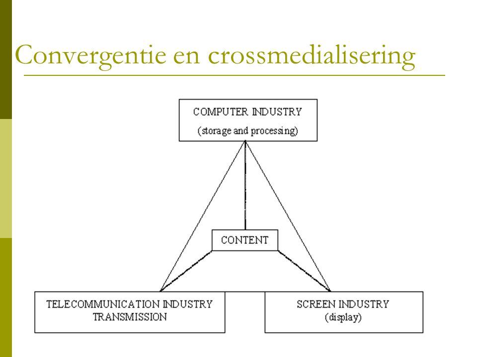 Convergentie en crossmedialisering
