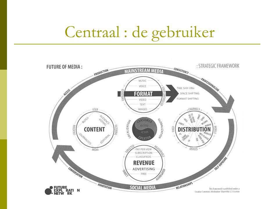 Centraal : de gebruiker