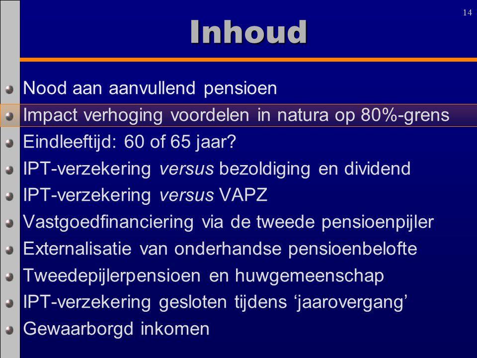 14 Inhoud Nood aan aanvullend pensioen Impact verhoging voordelen in natura op 80%-grens Eindleeftijd: 60 of 65 jaar? IPT-verzekering versus bezoldigi