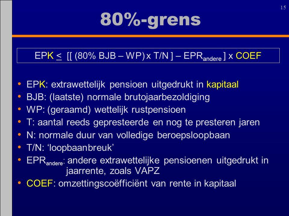 15 EPK: extrawettelijk pensioen uitgedrukt in kapitaal BJB: (laatste) normale brutojaarbezoldiging WP: (geraamd) wettelijk rustpensioen T: aantal reed