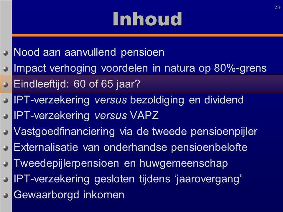 23 Inhoud Nood aan aanvullend pensioen Impact verhoging voordelen in natura op 80%-grens Eindleeftijd: 60 of 65 jaar? IPT-verzekering versus bezoldigi