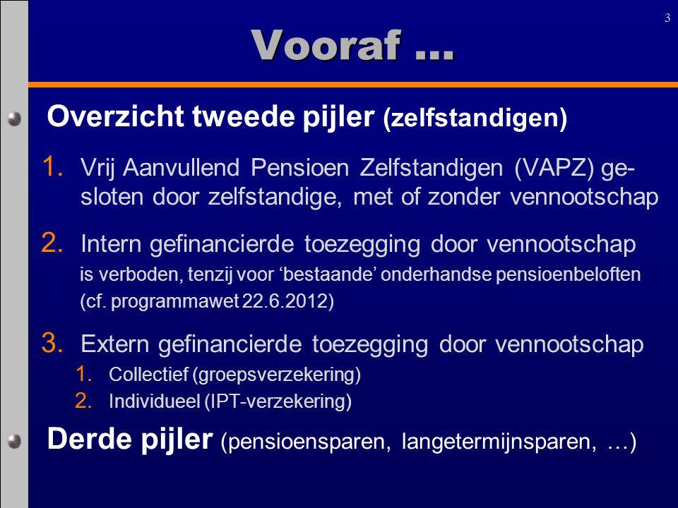 14 Inhoud Nood aan aanvullend pensioen Impact verhoging voordelen in natura op 80%-grens Eindleeftijd: 60 of 65 jaar.