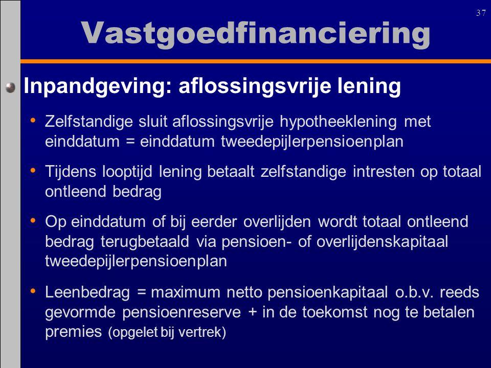 37 Inpandgeving: aflossingsvrije lening Zelfstandige sluit aflossingsvrije hypotheeklening met einddatum = einddatum tweedepijlerpensioenplan Tijdens