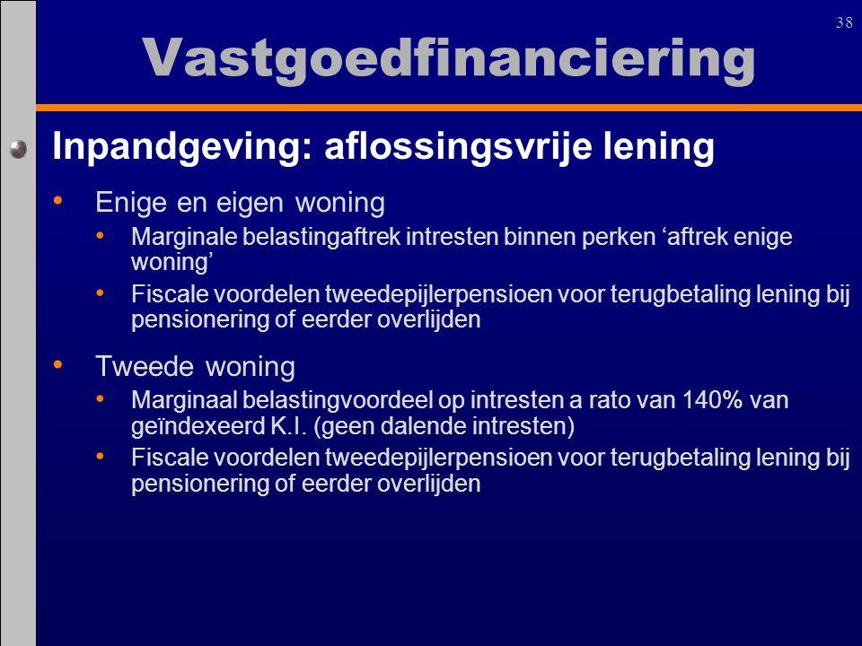 38 Inpandgeving: aflossingsvrije lening Enige en eigen woning Marginale belastingaftrek intresten binnen perken 'aftrek enige woning' Fiscale voordele