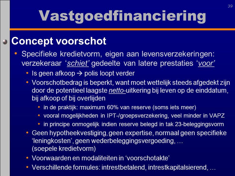 39 Vastgoedfinanciering Concept voorschot Specifieke kredietvorm, eigen aan levensverzekeringen: verzekeraar 'schiet' gedeelte van latere prestaties '