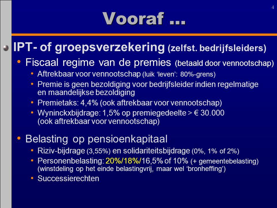 55 Wyninckxbijdrage zelfstandigen (voorlopige regeling tot uiterlijk 1.1.2016) Wyninckxbijdrage = 1,5% van premiegedeelte > € 30.000 Premies leven/overlijden vennootschap groeps- en IPT-verzekering VAPZ-premies tellen niet mee .