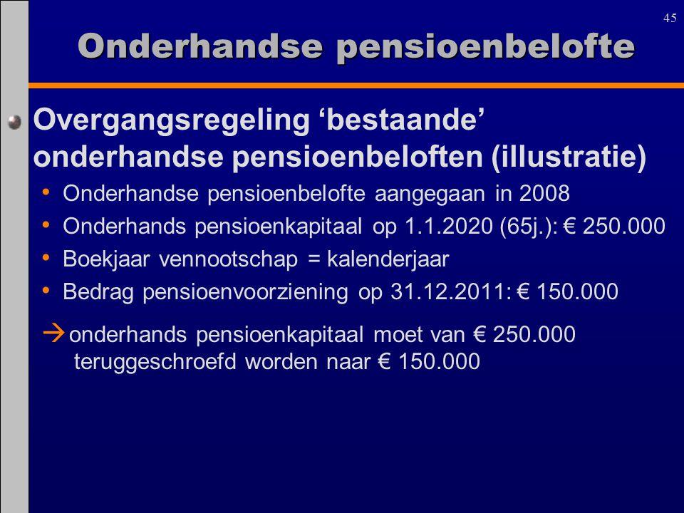 45 Overgangsregeling 'bestaande' onderhandse pensioenbeloften (illustratie) Onderhandse pensioenbelofte aangegaan in 2008 Onderhands pensioenkapitaal