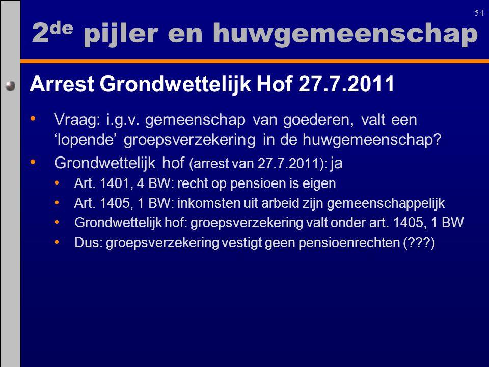 54 Arrest Grondwettelijk Hof 27.7.2011 Vraag: i.g.v. gemeenschap van goederen, valt een 'lopende' groepsverzekering in de huwgemeenschap? Grondwetteli